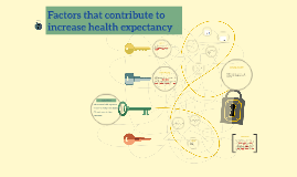 Factors that contribute to increase health expectancy