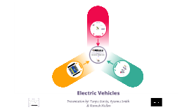 Copy of Copy of Electric Vehicles