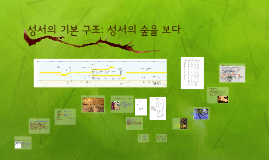 복사본 - 1강. 성서의 기본 구조: 성서의 숲을 보다