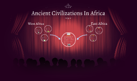 Ancient Civilizations In Africa