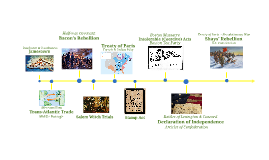 Copy of Early U.S. History EOCT timeline