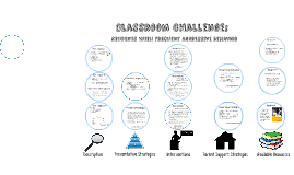 Classroom Challenge: Students with frequent aggressive behavior