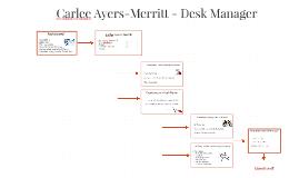 Carlee Ayers-Merritt