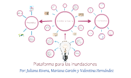 Reptiles reproductive system by juliana rivera on prezi plataforma para las inundaciones ccuart Images