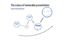 Science of memorable presentations