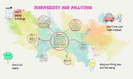 biodiversity and pollution