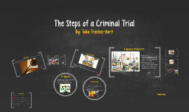 The Steps of a Criminal Trial