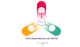 The Past Dependency in the EU