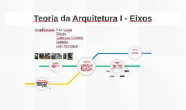 Teoria da Arquitetura I - Eixos