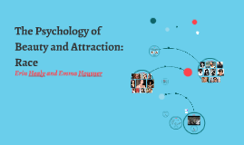 The Psychology of Beauty and Attraction