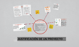Copy of JUSTIFICACIÓN DE UN PROYECTO