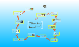 Teletubby Land!