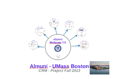 Almuni - UMass Boston