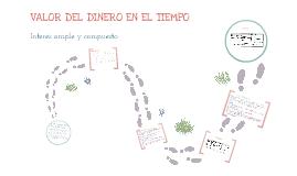 Copy of VALOR DEL DINERO EN EL TIEMPO