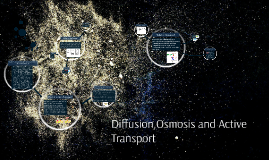 Diffusion,Osmosis and Active Transport