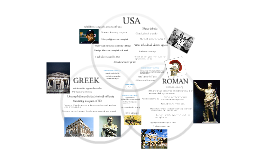 Greek vs Roman vs USA