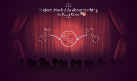 Project: Much Ado About Nothing