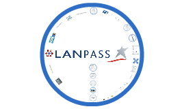 Lan Pass: Marketing Relacional