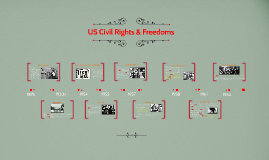 US Civil Rights