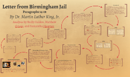 thesis of mlk letter from birmingham jail