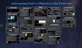 Astronomy Unit 1: Objects in Space