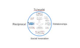 Copy of Tu'wusht