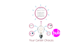 Your Career Choices