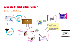 Copy of What is Digital Citizenship?