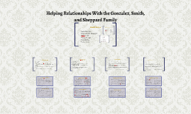 Helping Relationships With the Gonzalez, Smith, and Sheppard