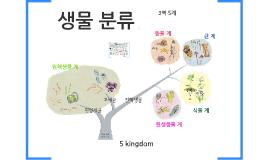 17. 3-6-12. 생물 분류와 계통수