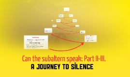 Copy of Can the subaltern speak: