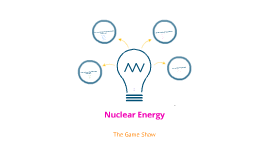 Nuclear Energy (The Gameshow)