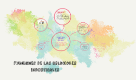 Copy of funciones de las relaciones industriales