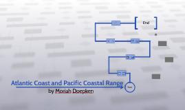 Atlantic Coast and Pacific Coastal Range