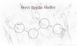 Percy Bysshe Shelley: An Icon