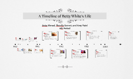 A Timeline of Betty White's Life