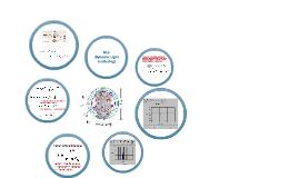 Copy of Copy of Nanodiscs 2
