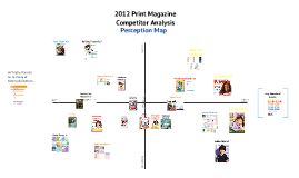 Copy of 2012 Print Magazine Competitive Analysis