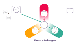 Copy of Literary Archetypes