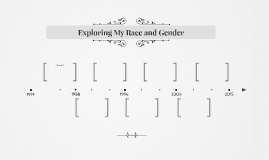 Exploring My Race and Gender