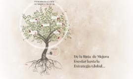 Copy of Estrategia Global de Mejora Escolar