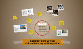 Sociology Core Course: