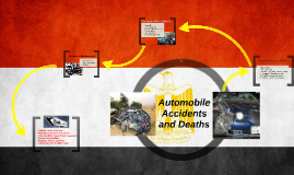 Copy of Automobile Accidents and Deaths