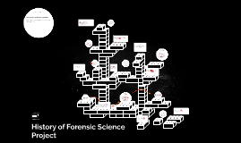 History of Forensic Science Project