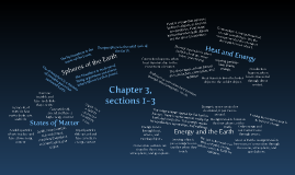 Chapter 3 Sections 1-3