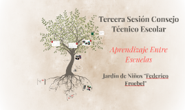Tercera Sesion Consejo Tecnico Escolar