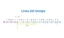 Linea del tiempo