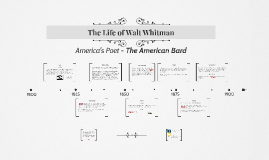 The Life of Walt Whitman