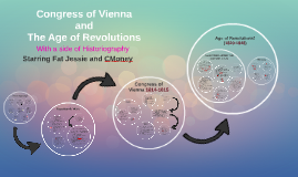 Copy of #1 Congress of Vienna and the Age of Revolutions