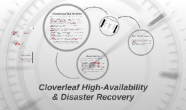 Cloverleaf High-Availability